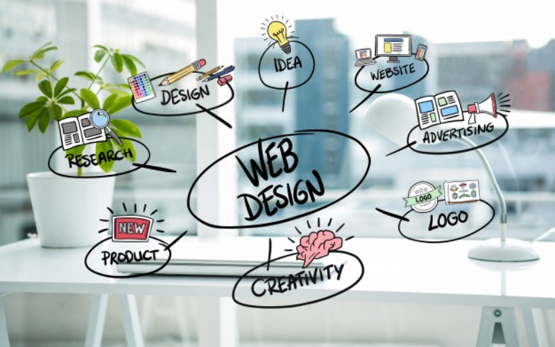 Benefits Of Hiring A Professional Web Design Company